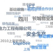 """如何有效使用""""维护在中国""""电子新闻通讯?"""
