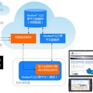 """建立国内首个基于""""云计算""""的物业管理/风险防范平台"""