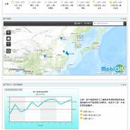 bluebee®云计算平台用户界面的自定义