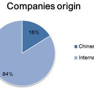 """Chinese vs. multinational companies, a further look at the """"Maintenance in China"""" survey"""