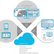 What is bluebee® cloud?