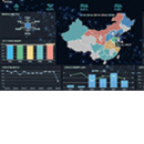From performance dashboards to large touchscreen displays